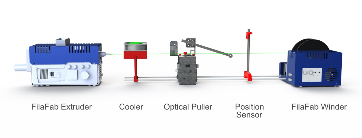 The FilaFab EX's Sensible Approach To Extrusion
