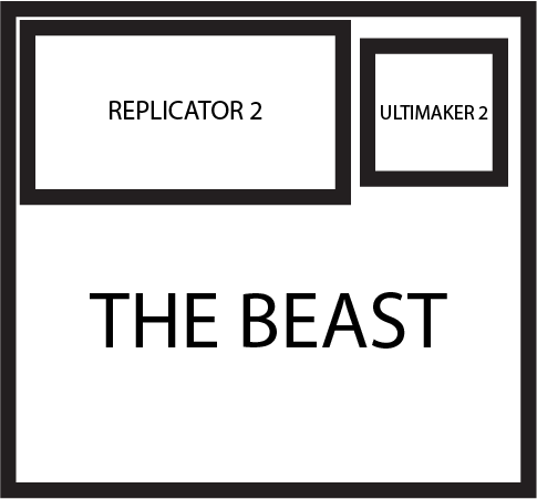 The Beast: A 3D Printer That Really Is One
