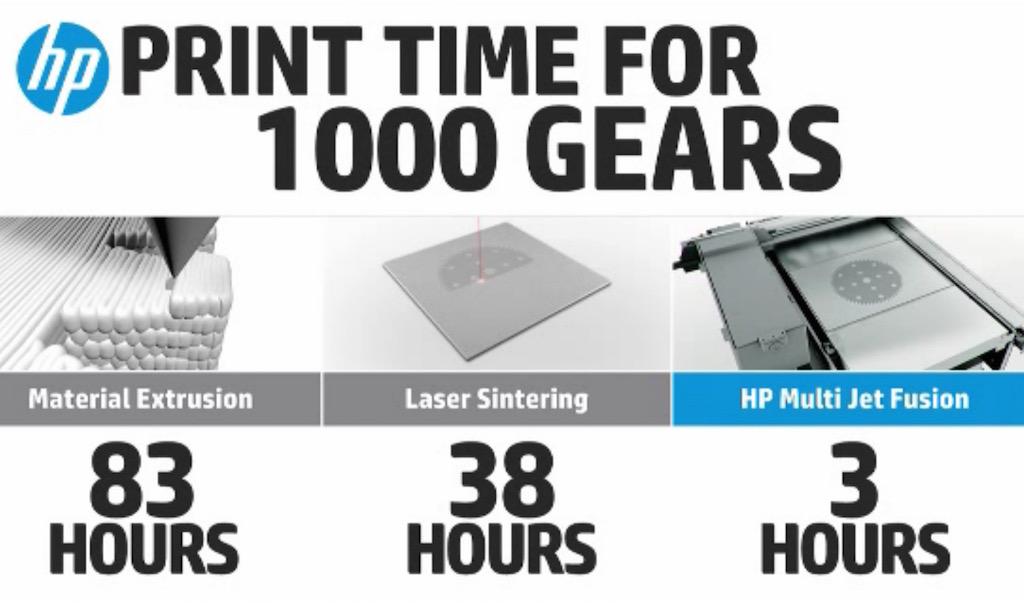 HP's New 3D Printing Process