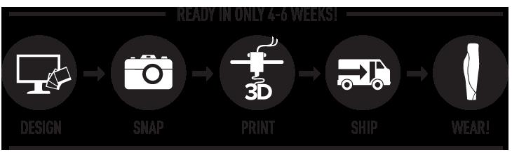 Unyq's Unique 3D Printed Fairings