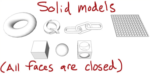 Some SketchUp Tips for 3D Printing