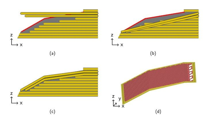 Image from Ahlers' thesis showing non-planar 3D printed surfaces [Source: University of Hamburg]