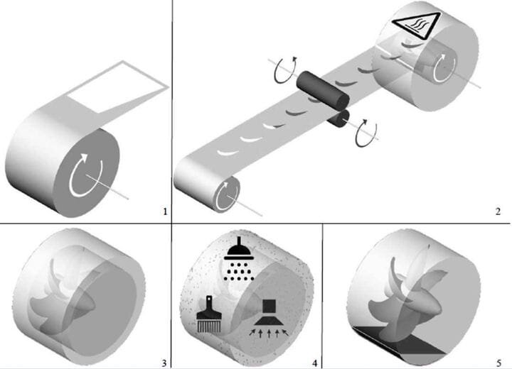 The Roll Powder Sintering 3D printing process from A1 [Source: A1]