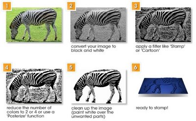 3D Rubber Stamps