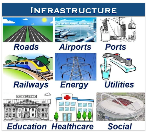 Trillion-Dollar Infrastructure Bill And 3D Printing