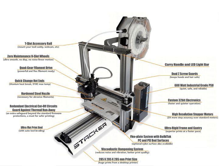 Stacker Announces New, Smaller 3D Printer