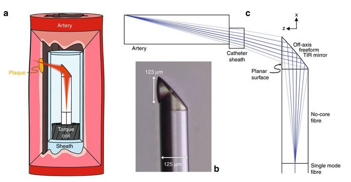 3D Printed Micro-Endoscope Developed