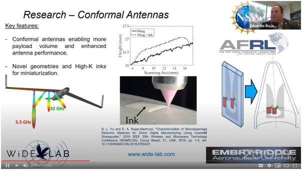 Conformal Antennas And 3D Printing