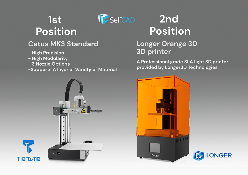 Liven Up Quarantine With A SelfCAD x MyMiniFactory 3D Design Competition