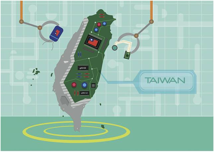 To Taiwan From China: Reshoring And 3D Printing