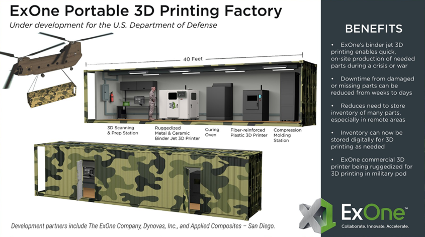 ExOne Awarded .6 Million Department Of Defense Contract For Portable 3D Printing