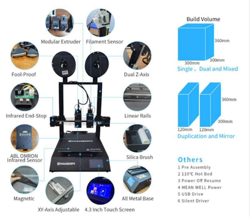 The MakerPi P3 PRO 3D Printer is Coming